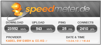 Speedmeter Grafik